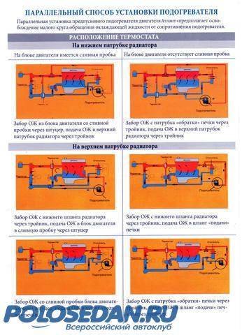 Установка предпускового подогревателя двигателя