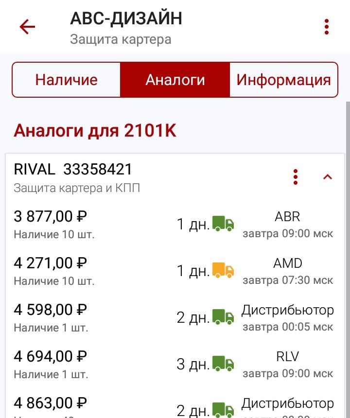 Защита картера АВС-ДИЗАЙН 2101К