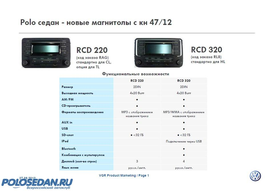 RCD 220